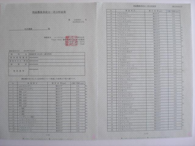 残留農薬検査結果(元年)